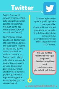 Chart 2  Twitter